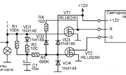 Дополнительный стоп-сигнал из светодиодной ленты
