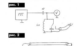 Согласование антенны и измерение ее параметров в радиолюбительской практике