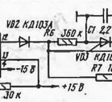 Индикация искажений сигнала в усилителе мощности низкой частоты