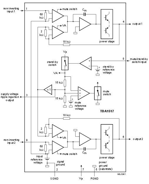 TDA1517 микросхема