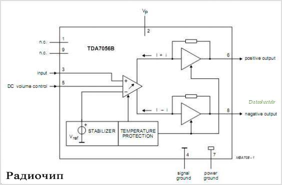 tda7056 TDA7056B усилитель