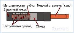 Нагревательный элемент электрического паяльника