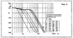 diagramma_achh_filtra_dlja_sabvufera
