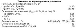 parametry usilitelja tda2030