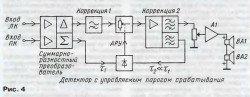 tylovoj kanal sistemy