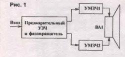 vkljuchennye_usilitelja_po_mostovoj_sheme