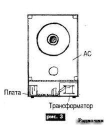 ящик акустической системы