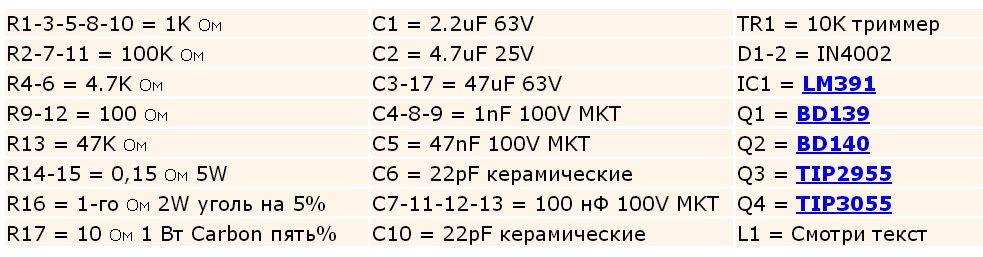 spisok_radiodetalej