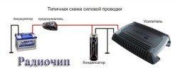Shema-podklyucheniya-silovoy-provodki