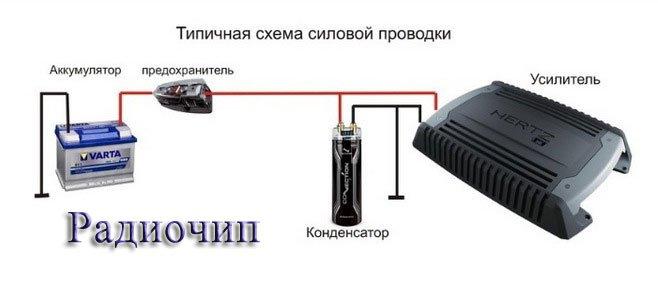 пускового конденсатора.