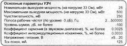 osnovnye_parametry_ usilitelja_zvukovoj_chastoty
