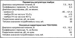 reguljator_tembra_mikroshema_tda1524a