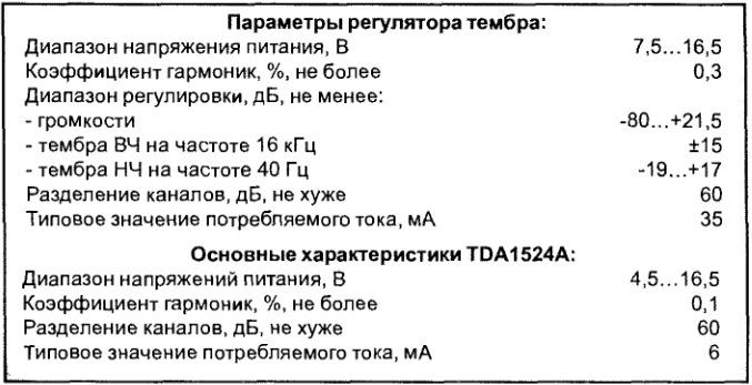 9,10,11 микросхемы DD1.