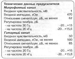 tehnicheskie_dannye_lampovogo_predusilitelja