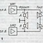 Пространственное звучание тыловых колонок