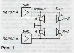 tylovye-kolonki