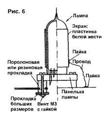 ustanovka_radiolampy