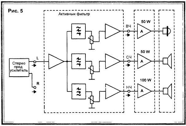 показана структурная схема