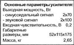 parametry-usilitelya-na-tda7294