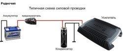 shema-podklyucheniya-silovoj-provodki