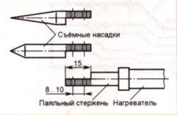 dorobotka-elektropayalnika