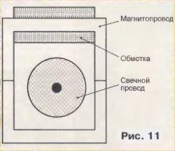 eskiz-konstrukcii-transformatora