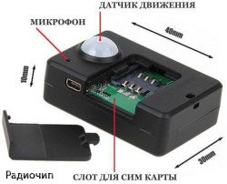 gsm-signalizaciya-instrukciya