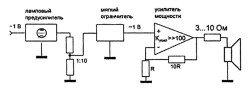 tranzistornyj-usilitel-s-lampovym-zvuchaniem