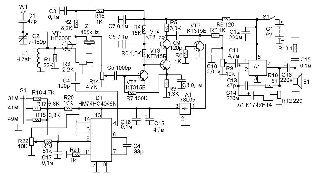 Схема приемника кв диапазона 33