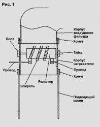 elektricheskij-podogrev-karbyuratora