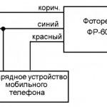 Мобильный телефон в качестве охраны помещения