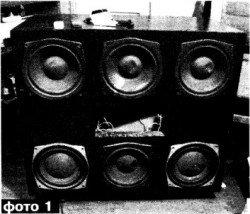 характеристики акустических систем