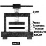 Оригинальный способ изготовления печатных плат