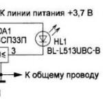 Индикатор разрядки аккумулятора в радиоприемнике PERFEO PF-SV922