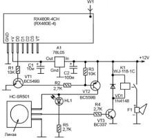 Сигнализация беспроводная RX480R-4CH (RX480E-4)