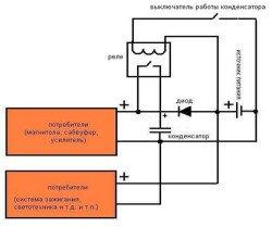 Podklyuchenie-kondensatora-dlya-sabvufera-250x209