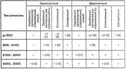 pokupka_lampovyh_usilitelej