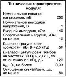 predvaritelnyj_usilitel_tehnicheskie_parametry