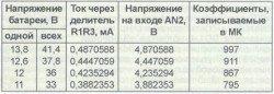 napryazheniya-tok-koefficienty
