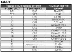 tablica-preobrazovatelya-napryazheniya