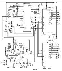 upravlenie-elektrosetej