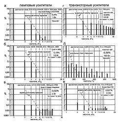 kni-tranzistornyh-i-lampovyh-usilitelej