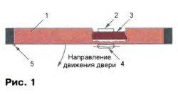 gerkonovyj-datchik