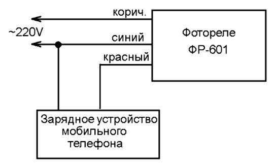 radiokanal-dlya-ohrannoj-sistemy