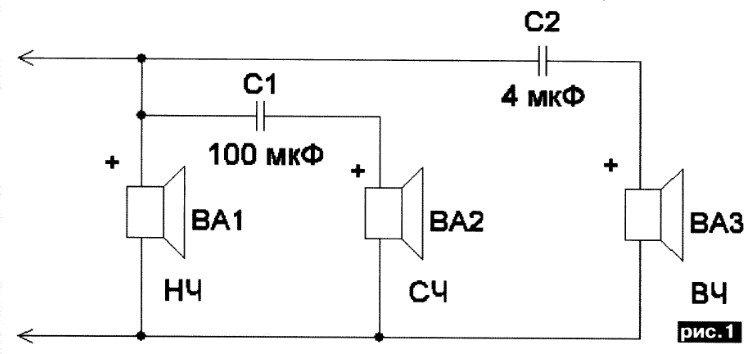 разделительные фильтры для акустики