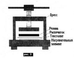 Процесс изготовления печатной платы