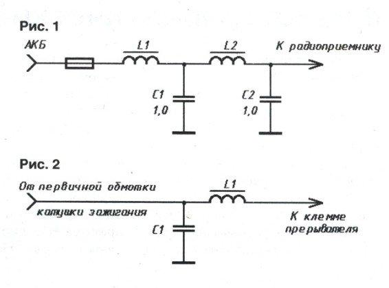 Шумы и помехи в автомобильном радиоприенике