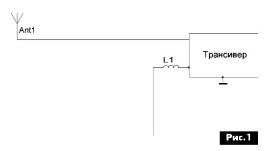 антенны для кв трансивера