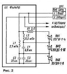 фильтры для акустических систем