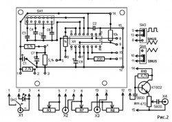 Микросхемы генератора синусоидального сигнала